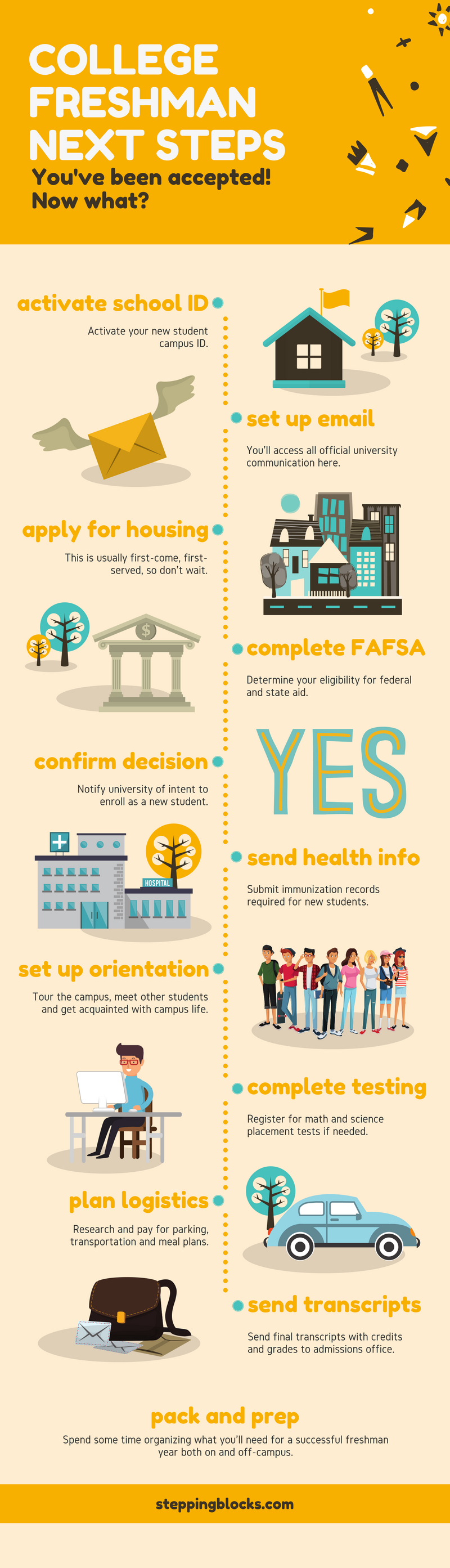 College Freshman Next Steps Infographic 2.png
