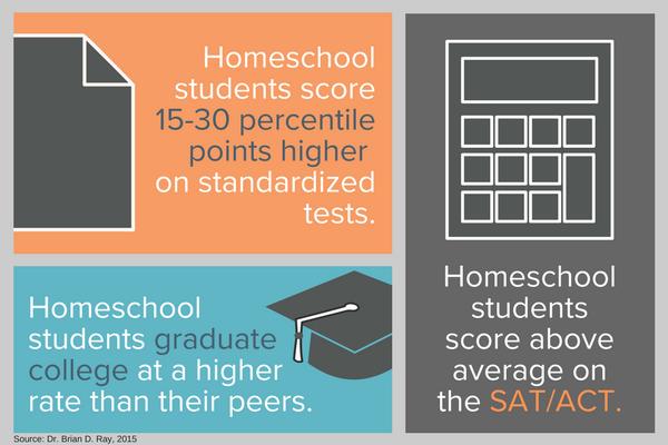 Homeschool Success Mini Infographic.png