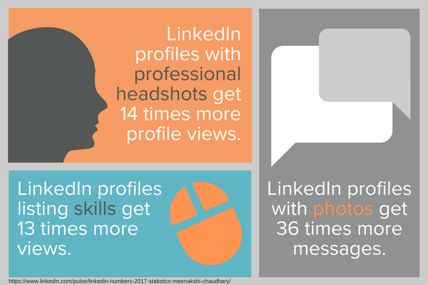 LinkedIn Mini Infographic (1).png