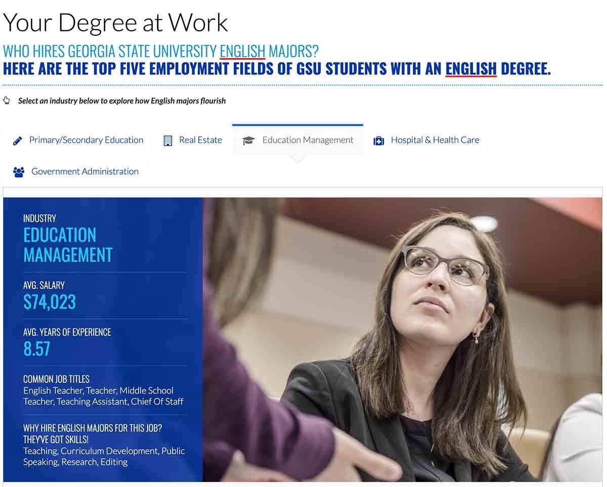 Georgia State University English Major Graduate Outcomes