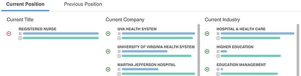 Piedmont Virginia Community College Nursing Employment Stats Company Data