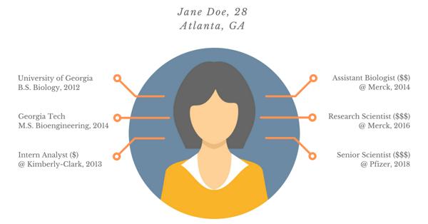 Jane Doe, 28