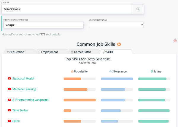 Skills for Data Scientists at Google-1