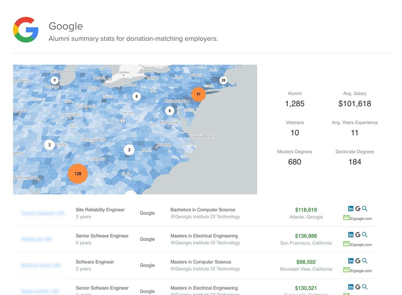 Steppingblocks Donation Matching Employer Data