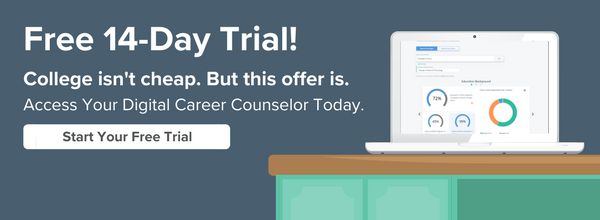 Free 14-Day Trial!